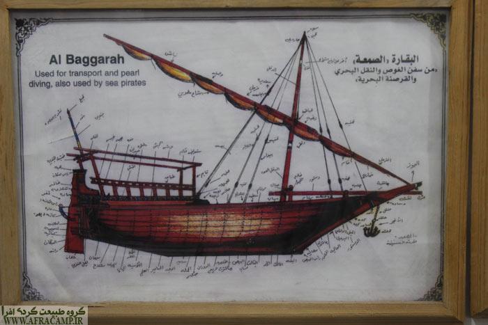 اجزا لنج به زبان عربی